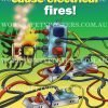Electrical Fires Workplace Safety Poster